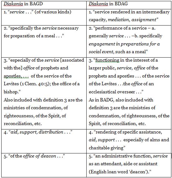 Diakonia table 2