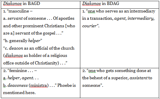 Diakonos table 3